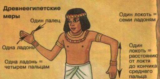 0004-004-Starinnye-mery-Egipta-i-Rima